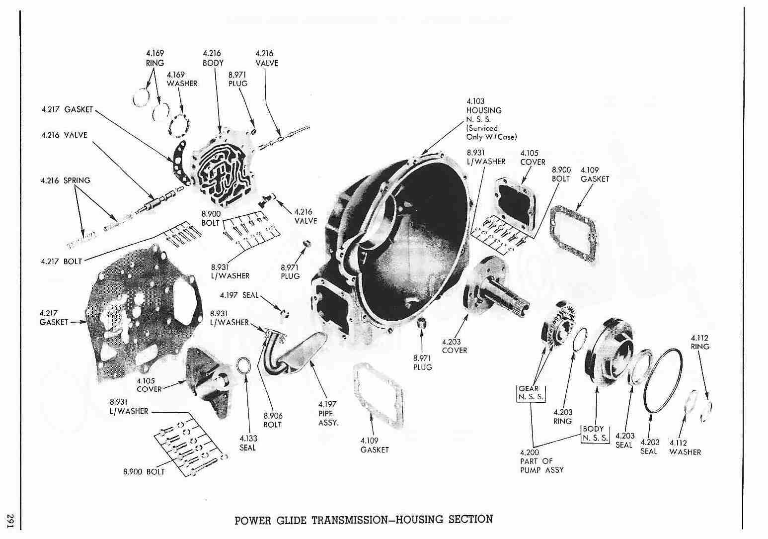 Chevy 235 automatic    trans    options      The HAMB